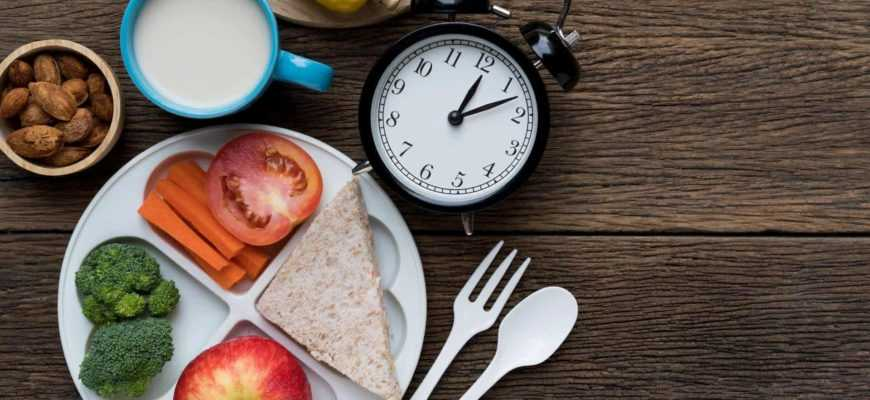 Время приёма пищи